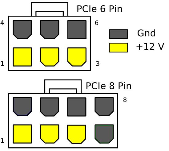 Распиновка разъемов блока питания компьютера по цветам и напряжению