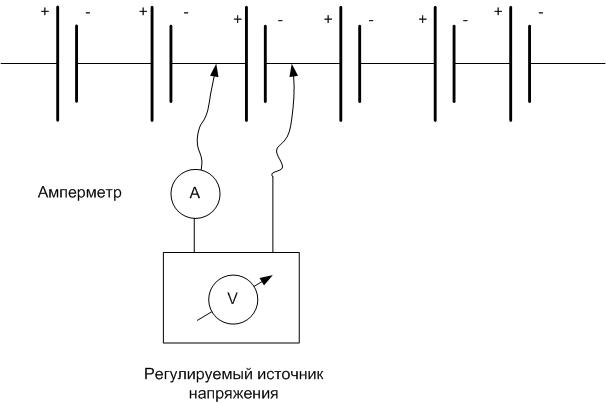 Как проверить аккумулятор шуруповерта на работоспособность
