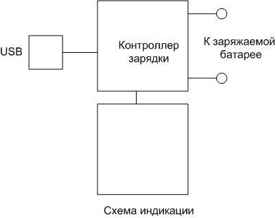 Как правильно пользоваться лягушкой для зарядки аккумулятора телефона